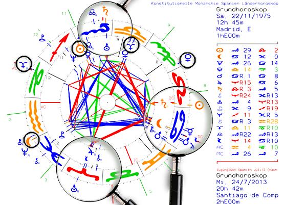 Zugunglück-spanien_länderhoroskop_synastrie_kl