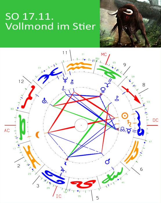 Vollmond-im-stier_BL