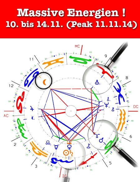 Massive Energien 10. bis 14.11.