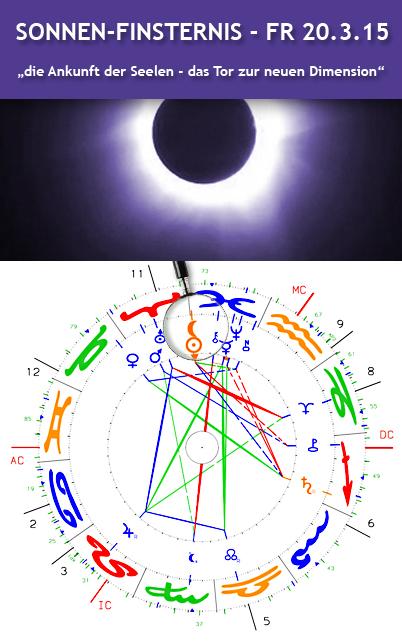 """SONNENFINSTERNIS (Neumond) – FR 20.3.15 """"Wenn Gott die Türen öffnet"""" und der Beginn des Jupiter-Jahres!"""