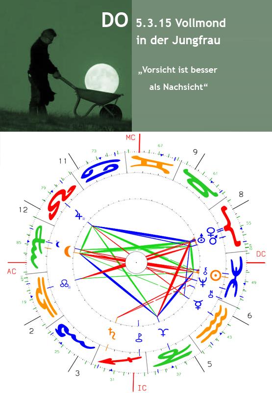 """Vollmond in der Jungfrau DO 5.3.15 (19.05h) – """"Vorsicht ist besser als Nachsicht"""""""